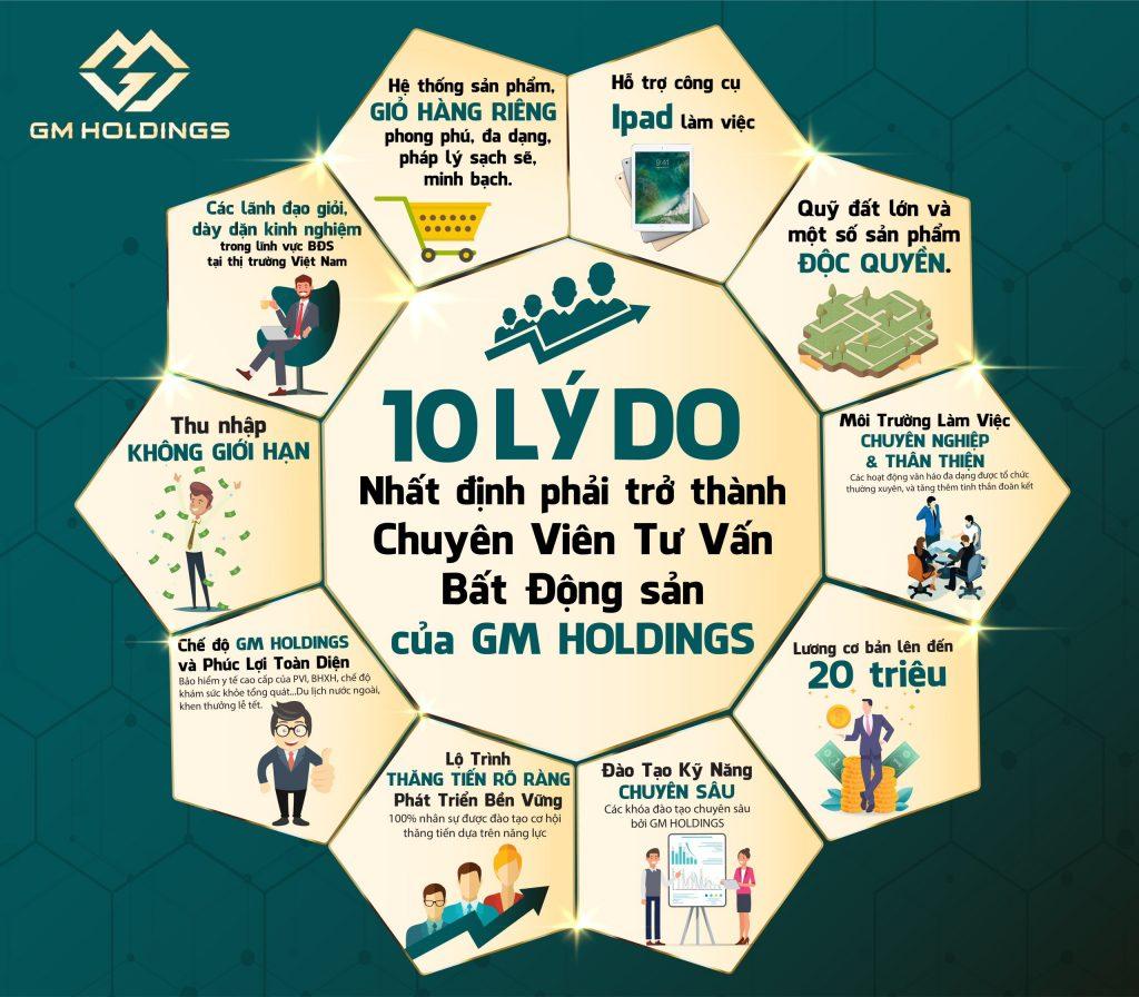 10 lý do khiến bạn nhất định phải trở thành chuyên viên tư vấn BĐS tại GM Holdings