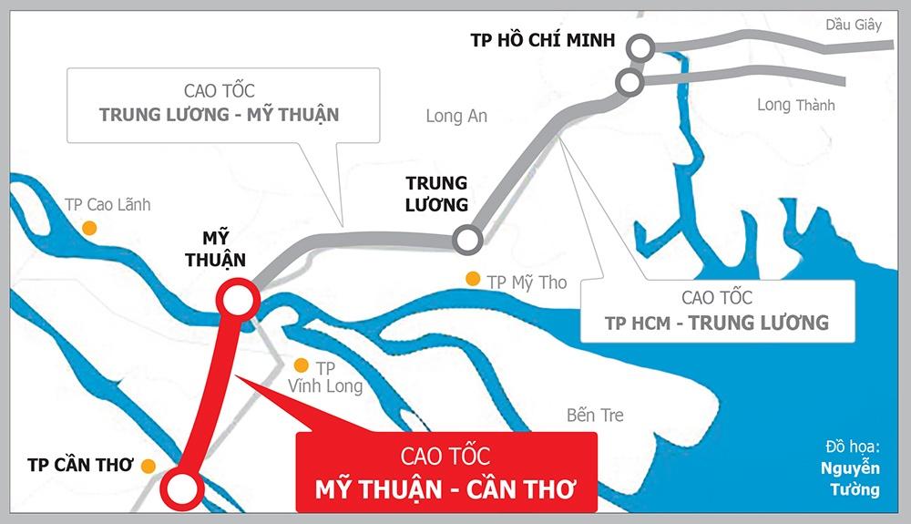 Dự án cao tốc Mỹ Thuận – Cần Thơ: Chuyển chủ đầu tư, cơ quan quản lý nói gì?